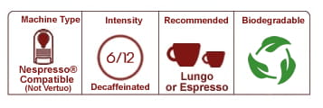 Aromatico Coffee Pods Info