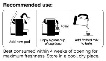 Coffee how to use.jpg