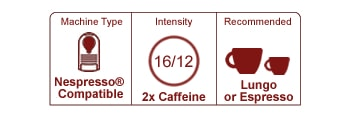 Double Shot Coffee Pods Info