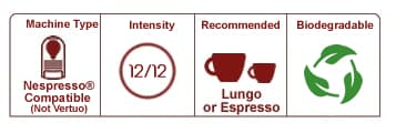 Intenso Coffee Pods Info